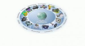 plm-software-6183